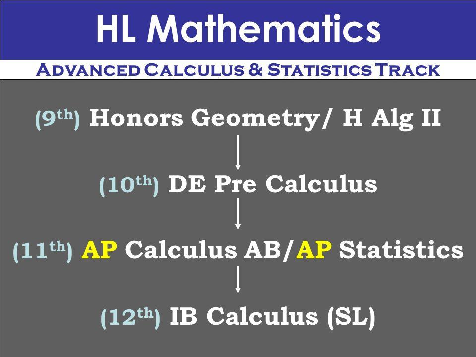 HL Mathematics (9th) Honors Geometry/ H Alg II (10th) DE Pre Calculus