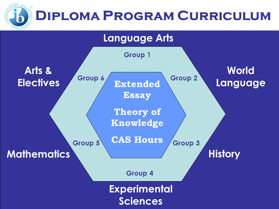 Diploma Program Curriculum