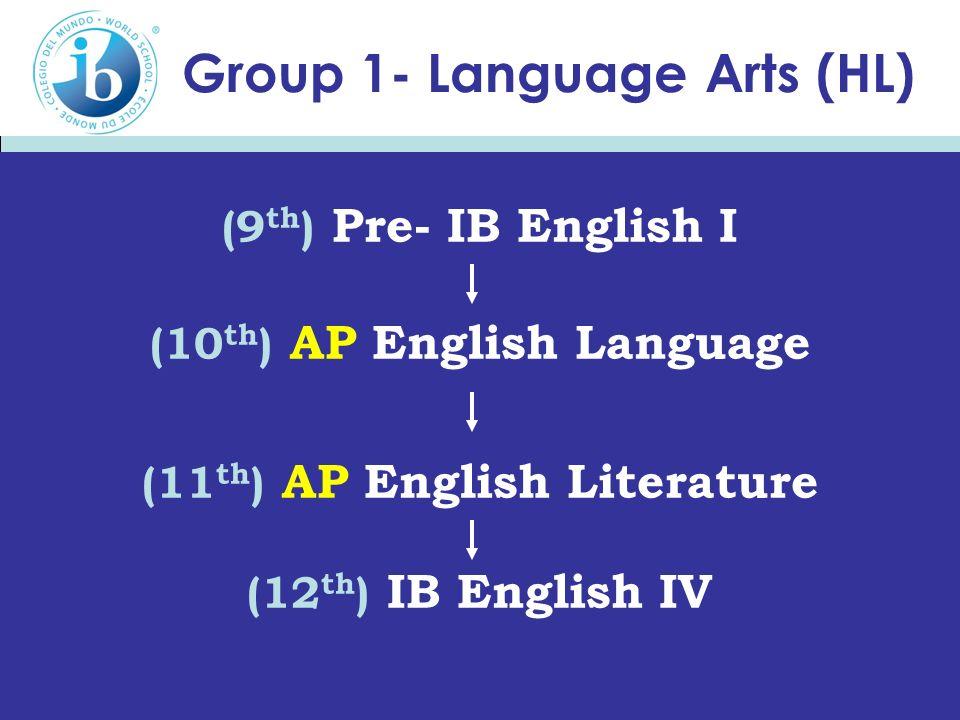 Group 1- Language Arts (HL)