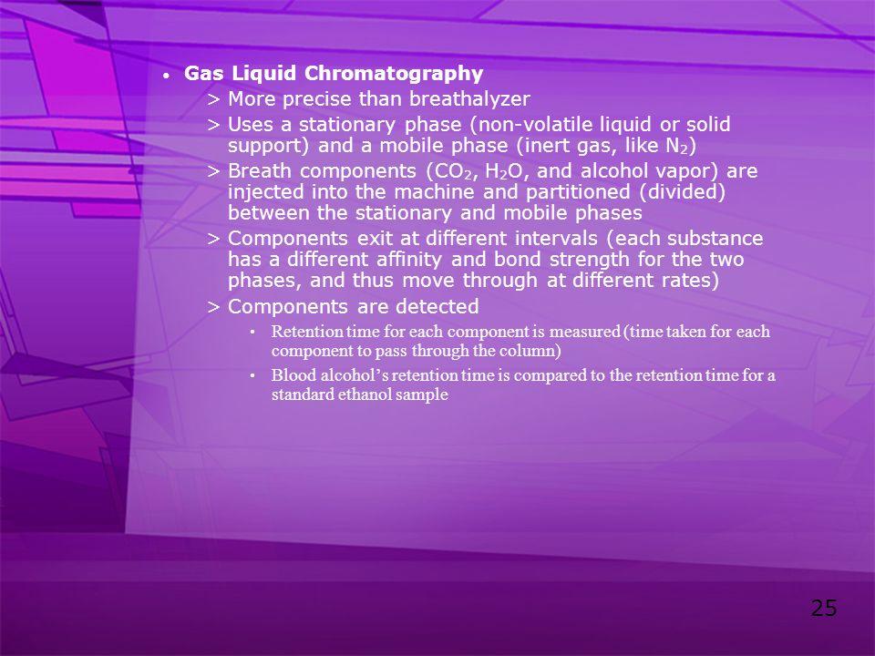 Gas Liquid Chromatography More precise than breathalyzer