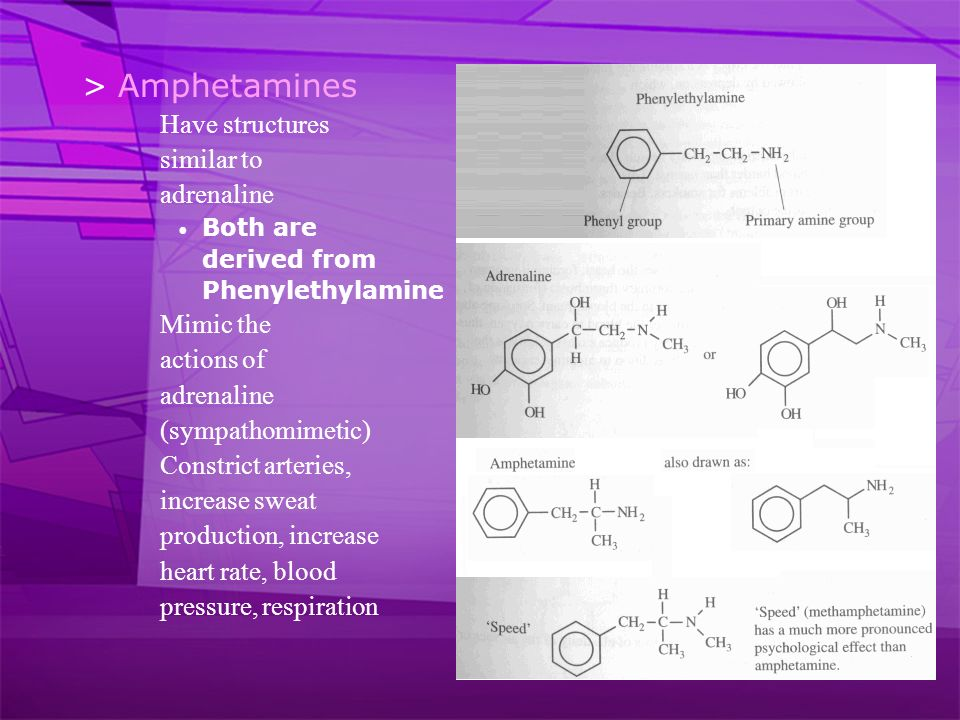 Amphetamines Have structures similar to adrenaline Mimic the