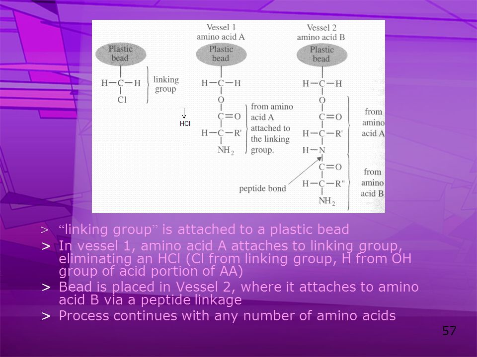 linking group is attached to a plastic bead