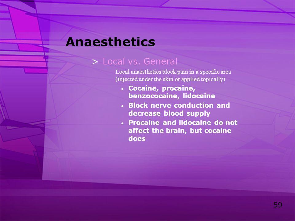 Anaesthetics Local vs. General