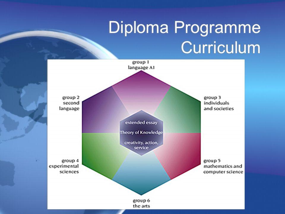 Diploma Programme Curriculum