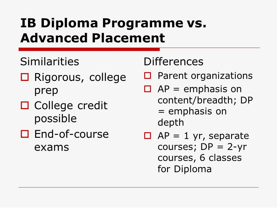 IB Diploma Programme vs. Advanced Placement