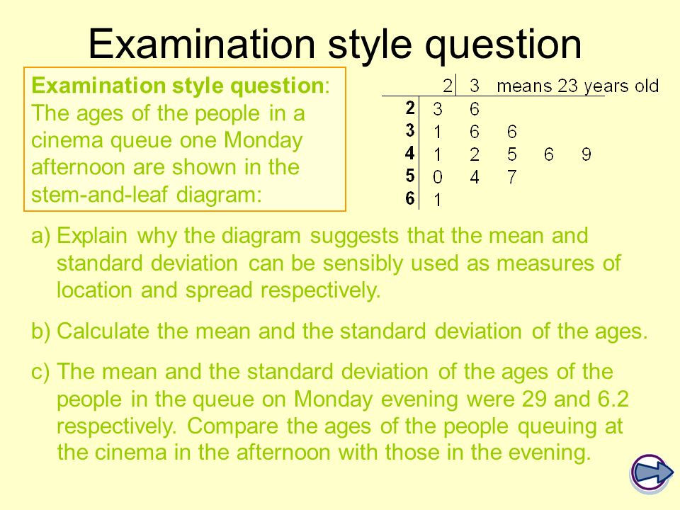 Examination style question