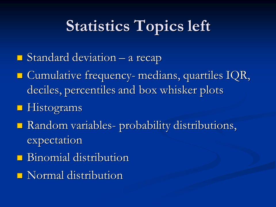 Statistics Topics left