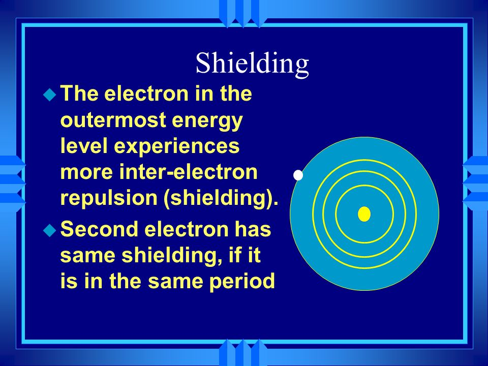 Shielding The electron in the outermost energy level experiences more inter-electron repulsion (shielding).