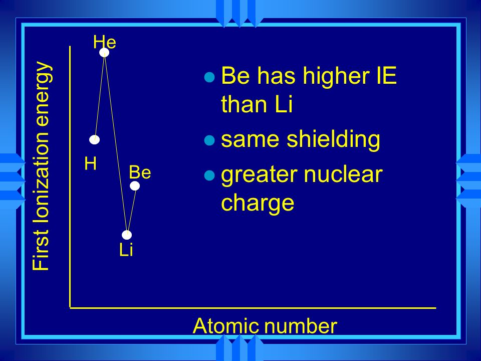 greater nuclear charge