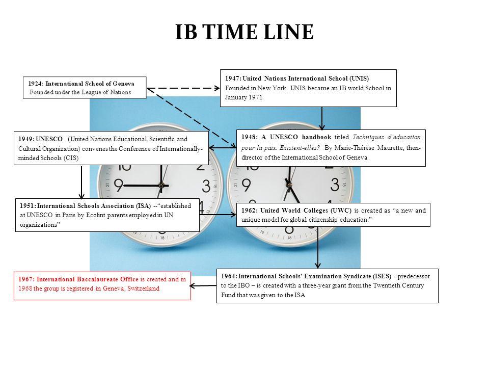IB TIME LINE 1947: United Nations International School (UNIS)