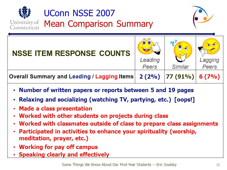 UConn NSSE 2007 Mean Comparison Summary