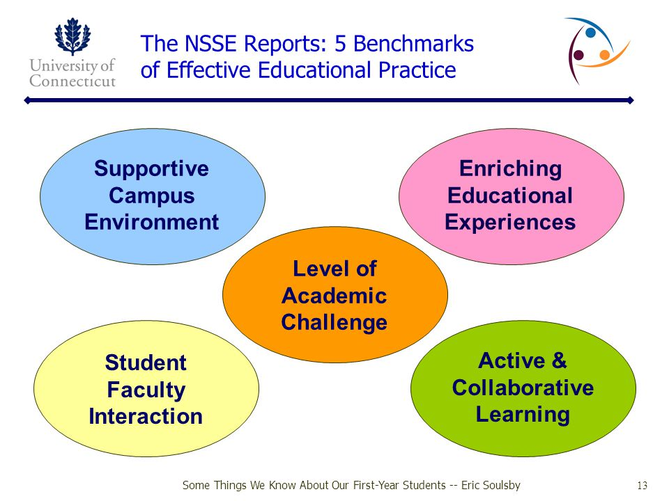 The NSSE Reports: 5 Benchmarks of Effective Educational Practice