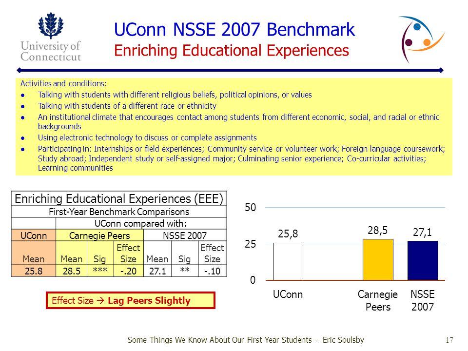 UConn NSSE 2007 Benchmark Enriching Educational Experiences