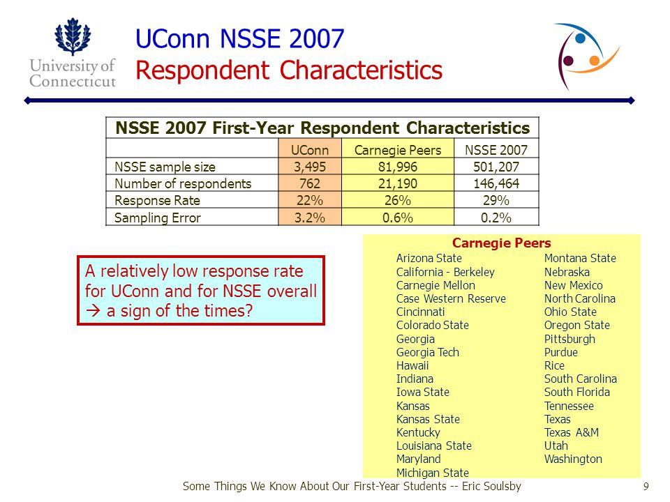 UConn NSSE 2007 Respondent Characteristics