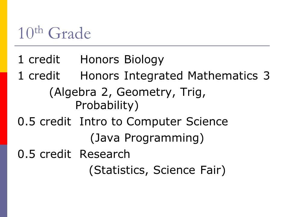 10th Grade 1 credit Honors Biology