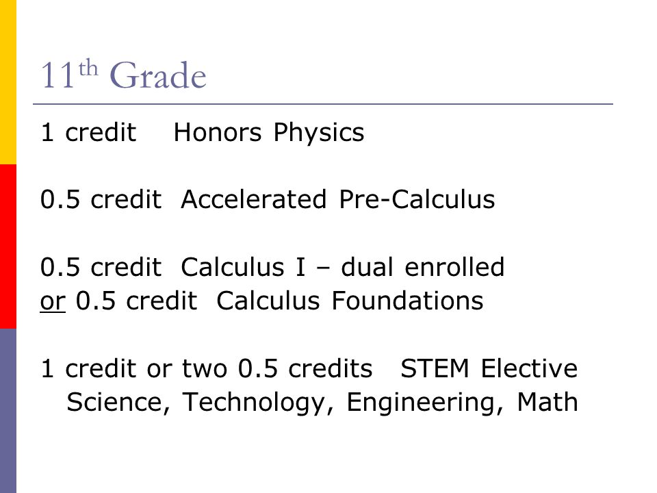 11th Grade 1 credit Honors Physics 0.5 credit Accelerated Pre-Calculus