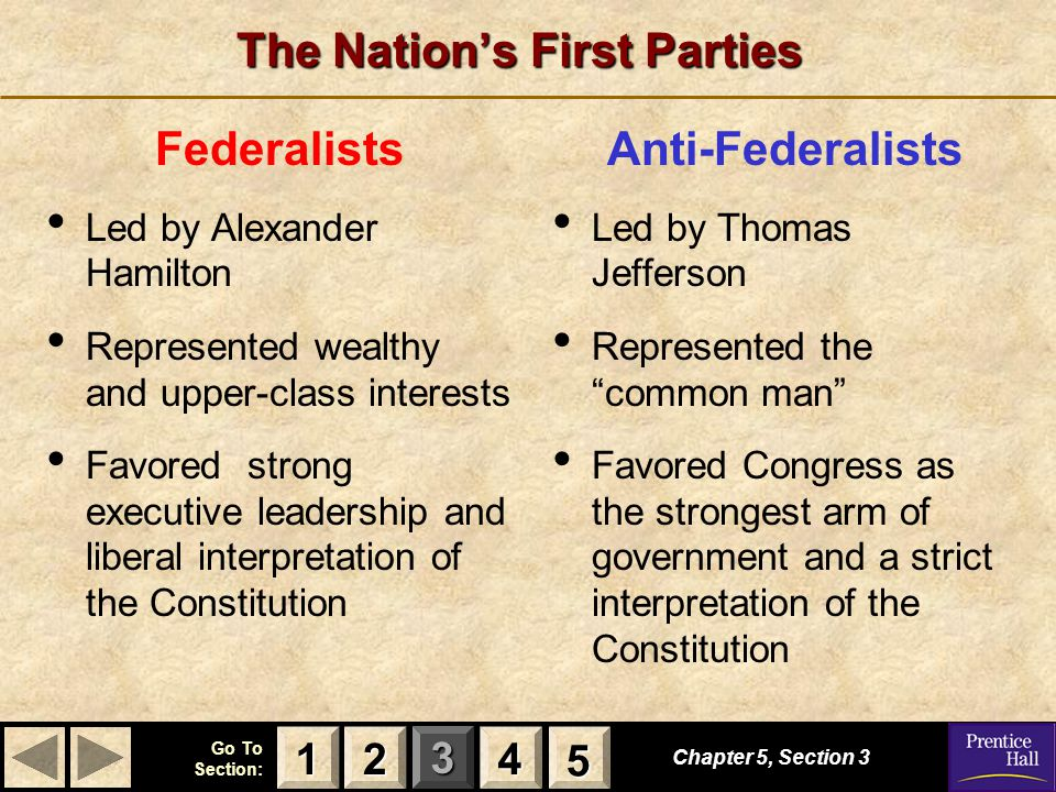 The Nation's First Parties