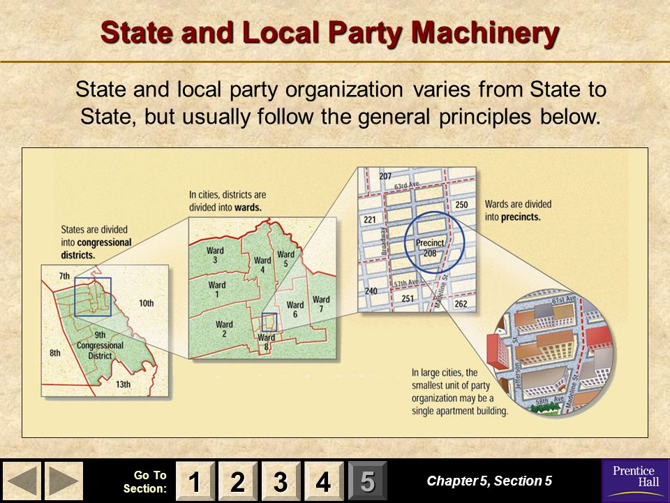 State and Local Party Machinery