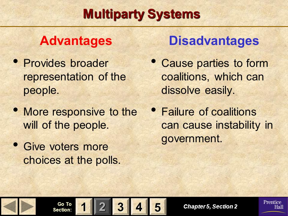 Multiparty Systems Disadvantages