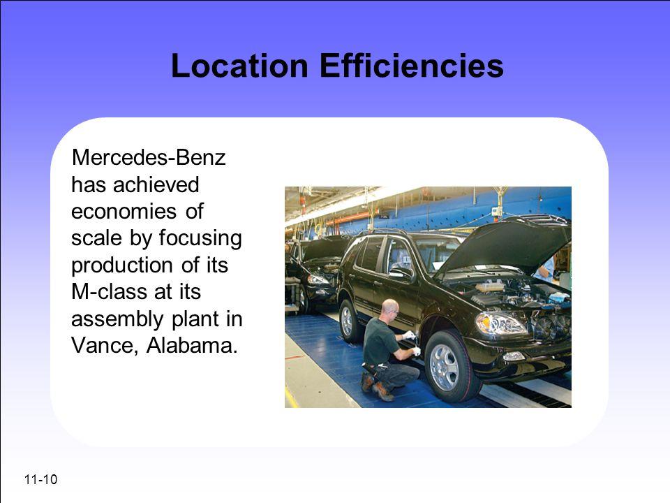 Location Efficiencies