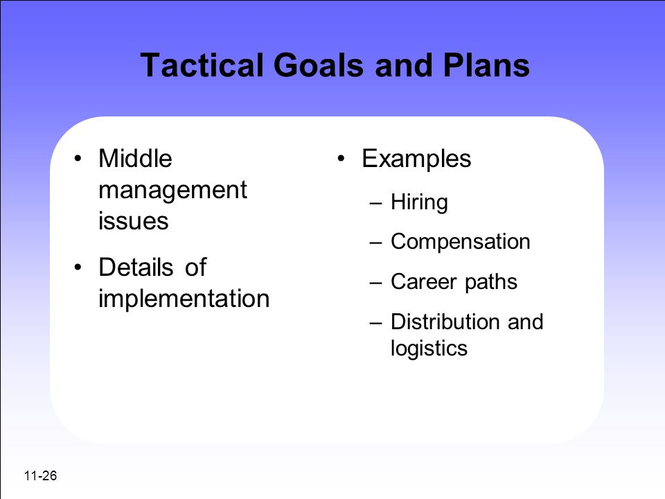 Tactical Goals and Plans