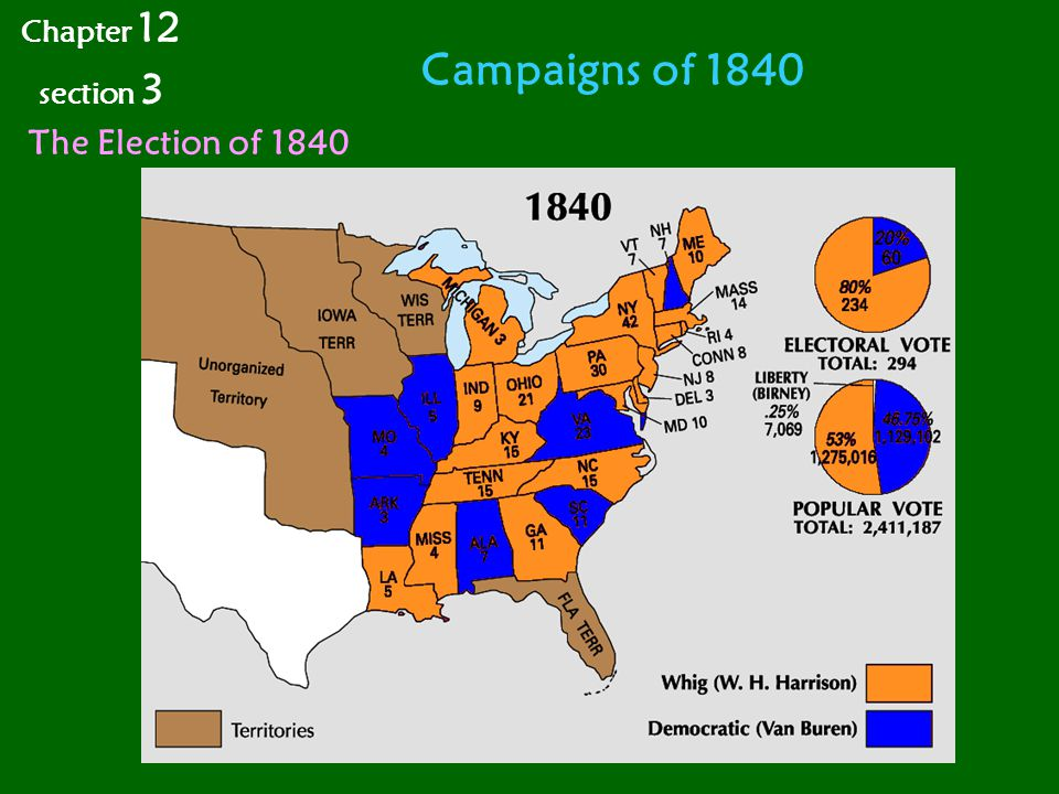 Chapter 12 section 3 Campaigns of 1840 The Election of 1840