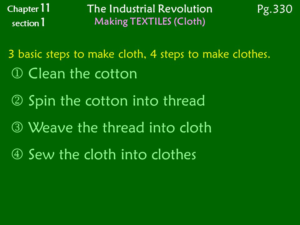 The Industrial Revolution Making TEXTILES (Cloth)