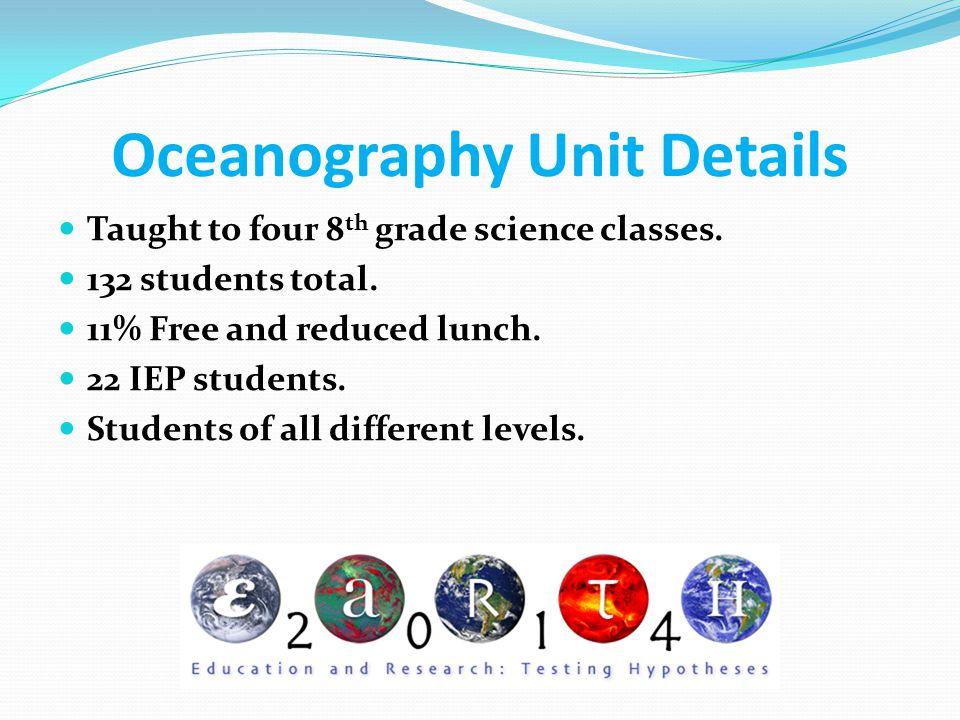 Oceanography Unit Details