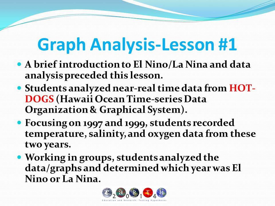 Graph Analysis-Lesson #1