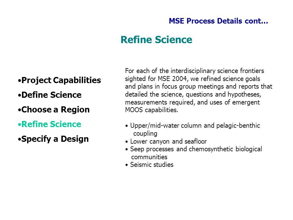 Refine Science Project Capabilities Define Science Choose a Region