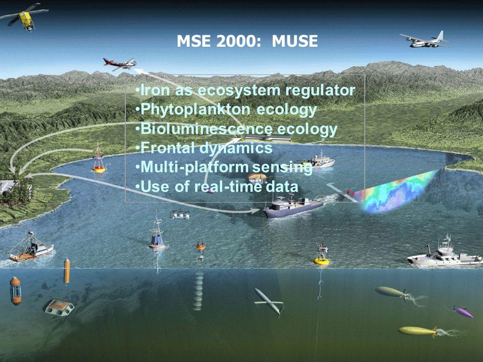 Iron as ecosystem regulator Phytoplankton ecology
