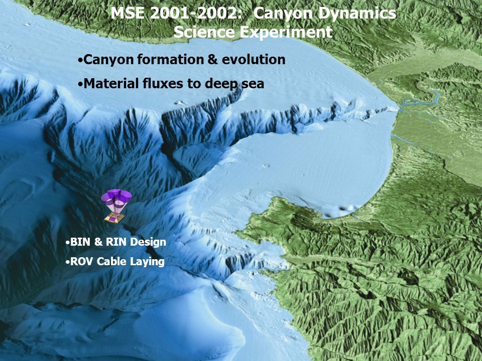 MSE 2001-2002: Canyon Dynamics Science Experiment