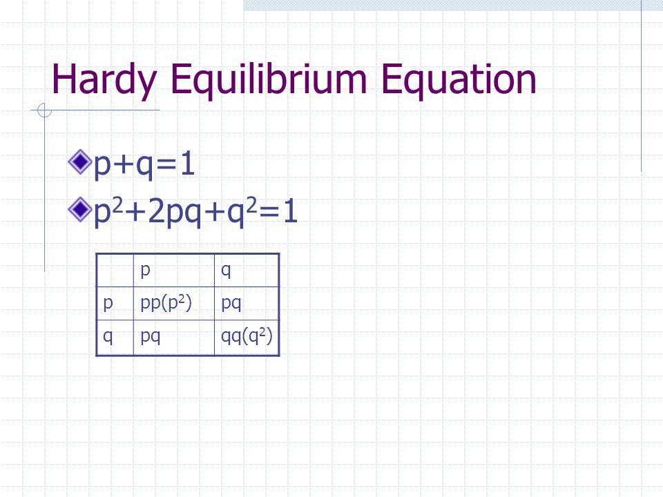 Hardy Equilibrium Equation