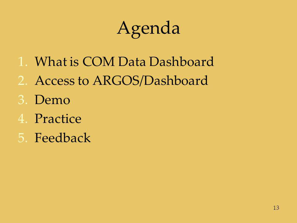 Agenda What is COM Data Dashboard Access to ARGOS/Dashboard Demo