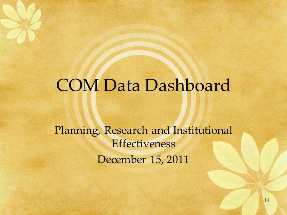 Planning, Research and Institutional Effectiveness December 15, 2011