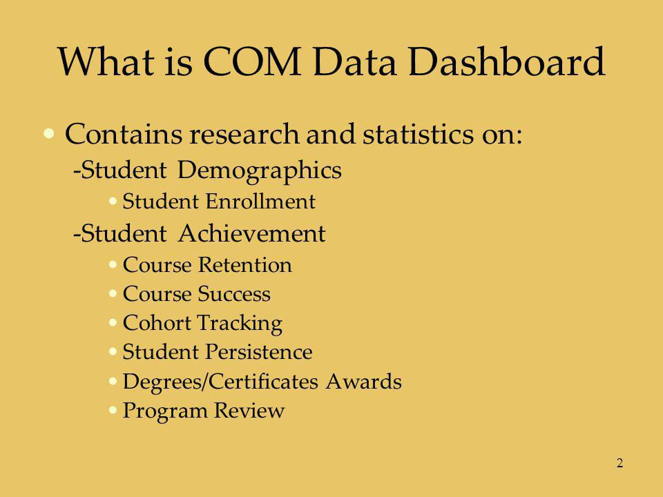 What is COM Data Dashboard