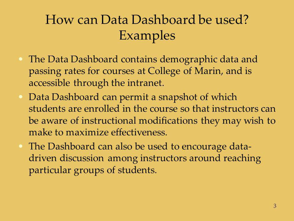 How can Data Dashboard be used Examples