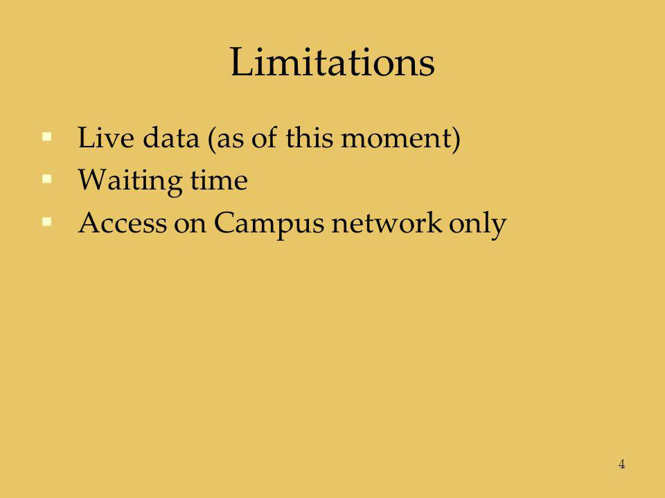 Limitations Live data (as of this moment) Waiting time