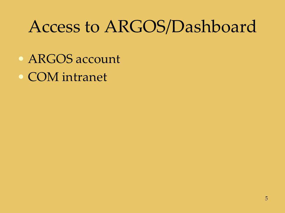 Access to ARGOS/Dashboard