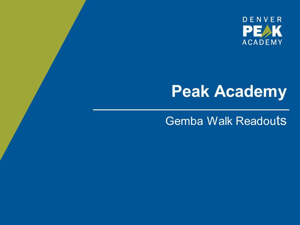 Peak Academy Gemba Walk Readouts