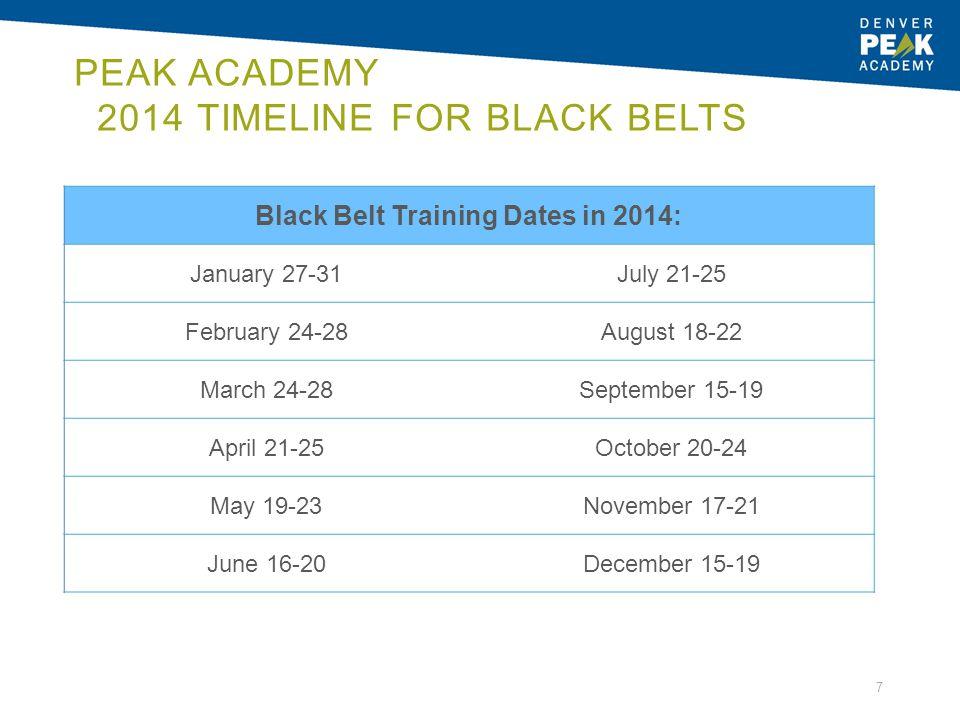 Peak Academy 2014 Timeline for Black Belts