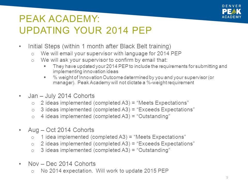 Peak Academy: Updating your 2014 PEP
