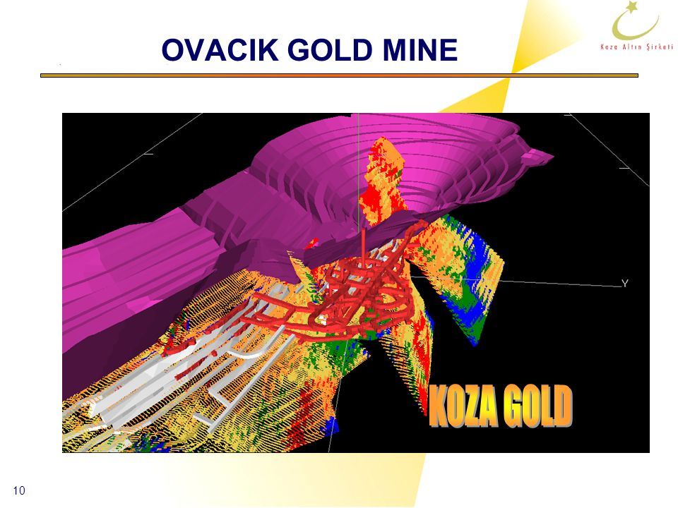 OVACIK GOLD MINE KOZA GOLD