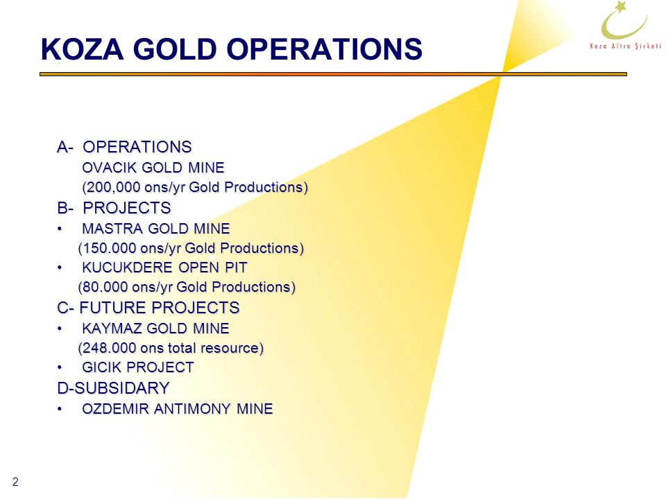 KOZA GOLD OPERATIONS A- OPERATIONS B- PROJECTS C- FUTURE PROJECTS