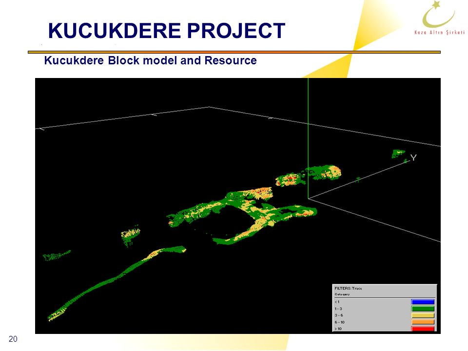 KUCUKDERE PROJECT Kucukdere Block model and Resource