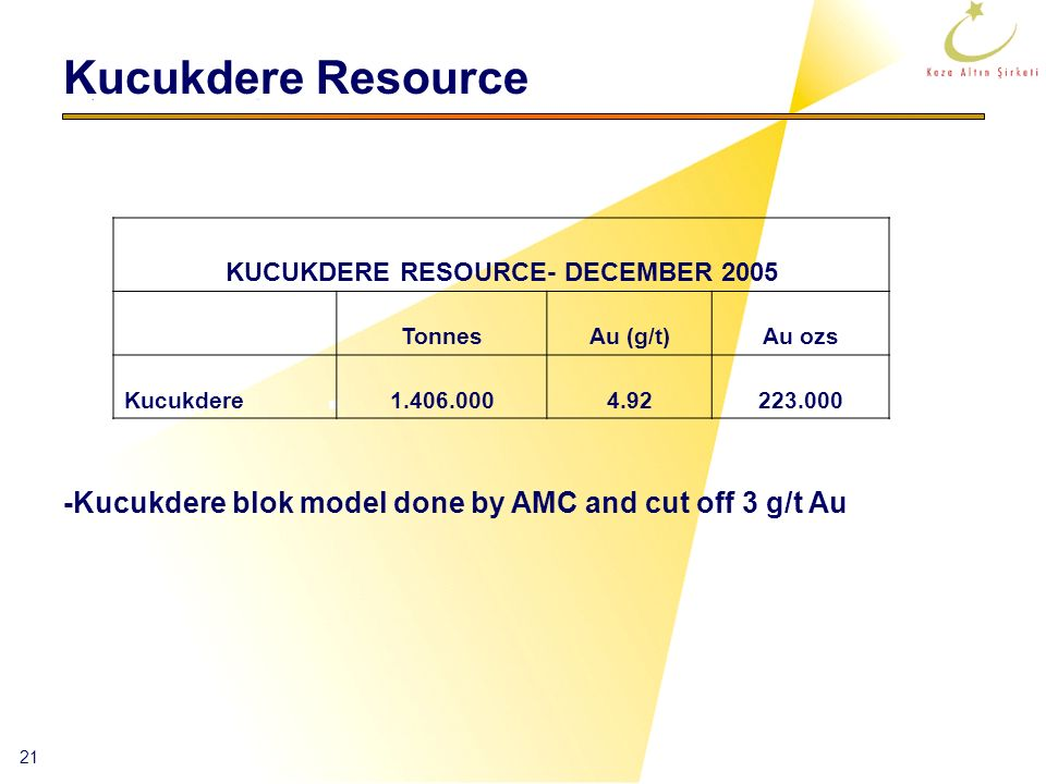 KUCUKDERE RESOURCE- DECEMBER 2005