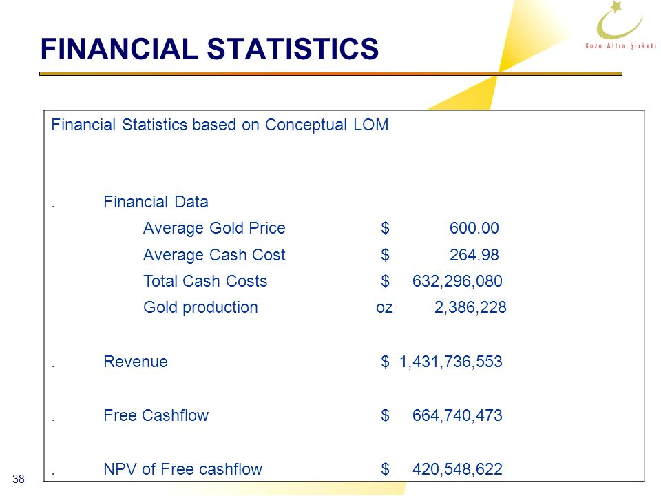 FINANCIAL STATISTICS Financial Statistics based on Conceptual LOM .
