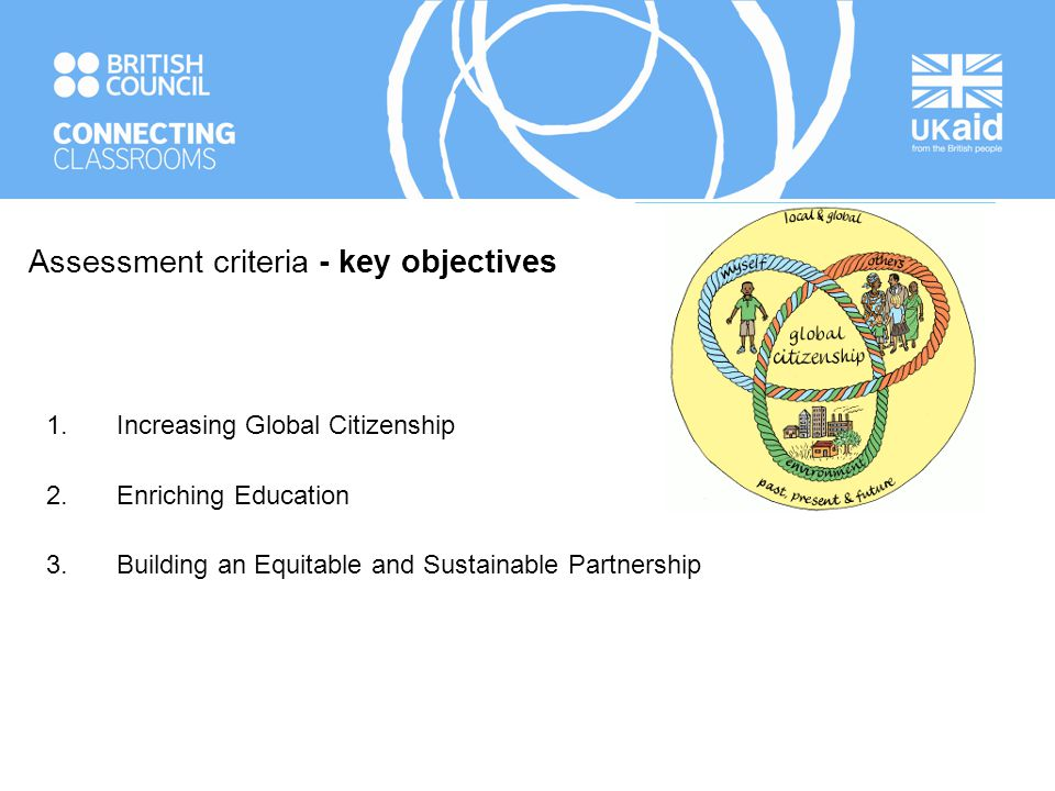 Assessment criteria - key objectives