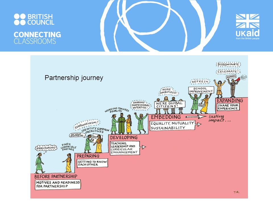 Partnership journey