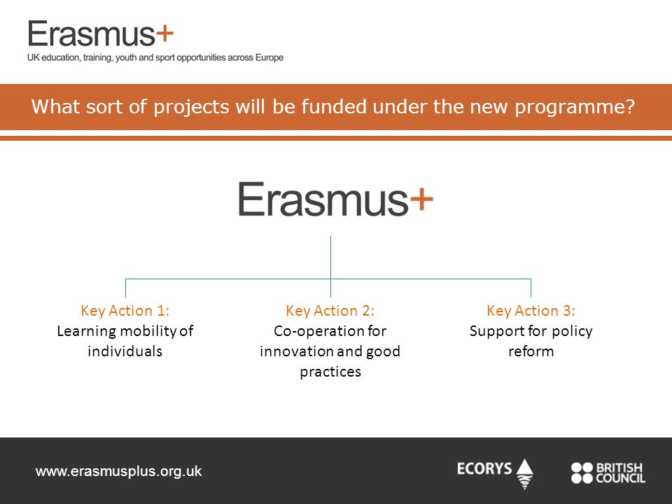 What sort of projects will be funded under the new programme